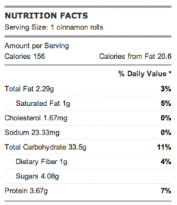 cinnamon roll nutrition