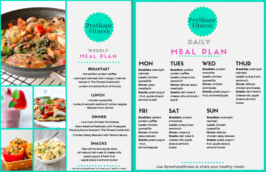 Meal Plan to Macros Pt.2 - How to Plan Meals for the Week ...