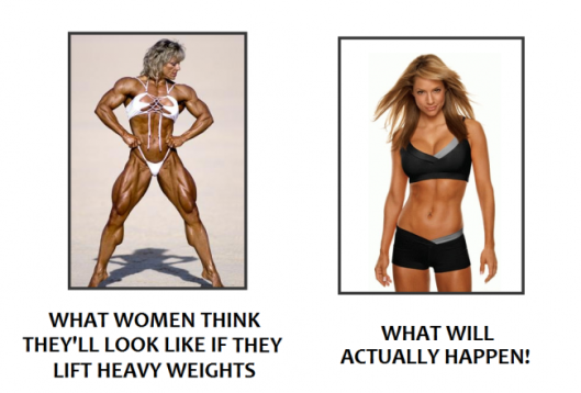 what women think will happen if they lift weights